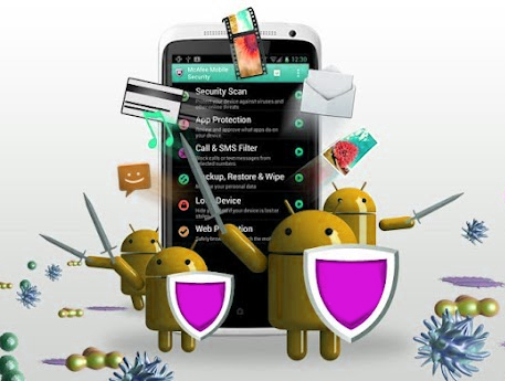 Antivirus for Mobile Ways to Improve Privacy on Mobile