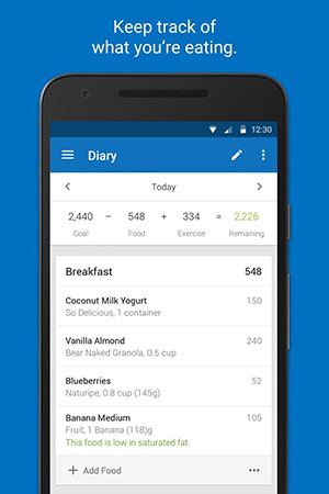 Calorie Counter – MyFitnessPal Review