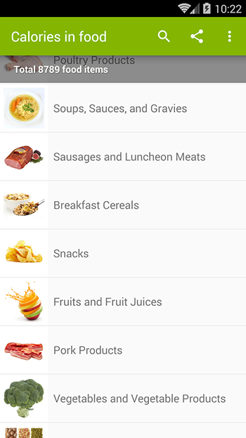 Calories in Food App
