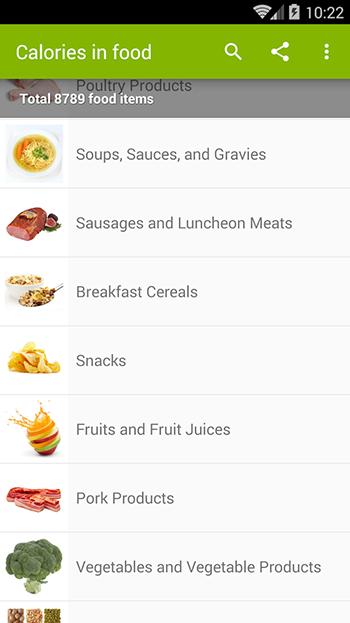 Calories in Food App